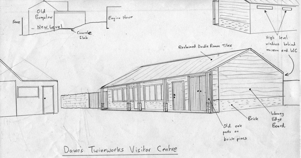 Proposed new Visitor Centre